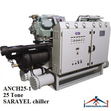 چیلر تراکمی آبی سارائیل 25 تن ANCH25-1