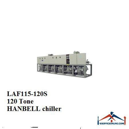 چیلر تراکمی هوایی اسکرو هنبل 120تن LAF115-120S