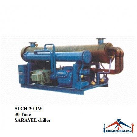 چیلر تراکمی آبی رفت و برگشتی ساراول 30تن SLCH-30-1W