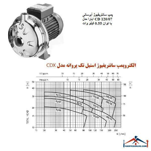 پمپ سانتریفیوژ آبرسانی ابارا مدل CD 120/07 با توان 0.55 کیلو وات