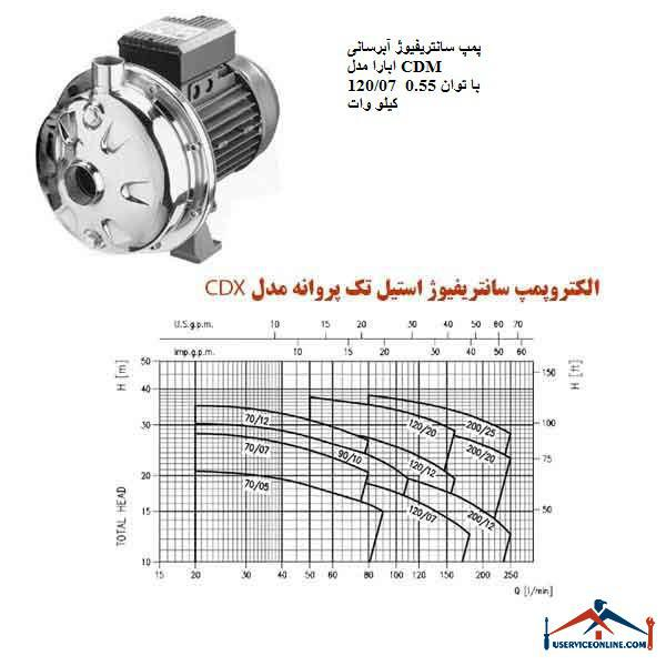 پمپ سانتریفیوژ آبرسانی ابارا مدل CDM 120/07 با توان 0.55 کیلو وات