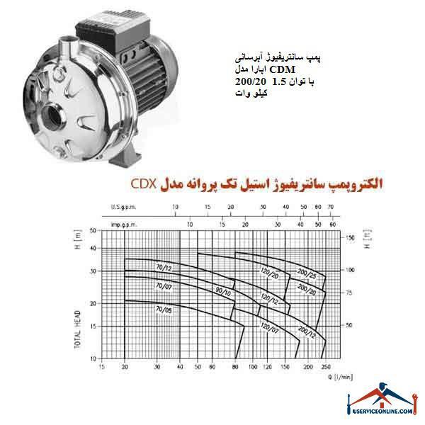 پمپ سانتریفیوژ آبرسانی ابارا مدل CDM 200/20 با توان 1.5 کیلو وات