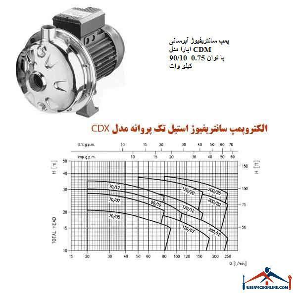 پمپ سانتریفیوژ آبرسانی ابارا مدل CDM 90/10 با توان 0.75 کیلو وات