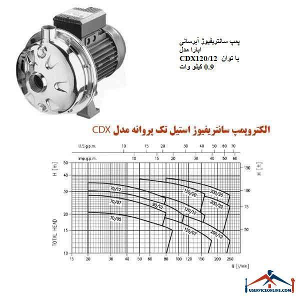پمپ سانتریفیوژ آبرسانی ابارا مدل CDX120/12 با توان 0.9 کیلو وات