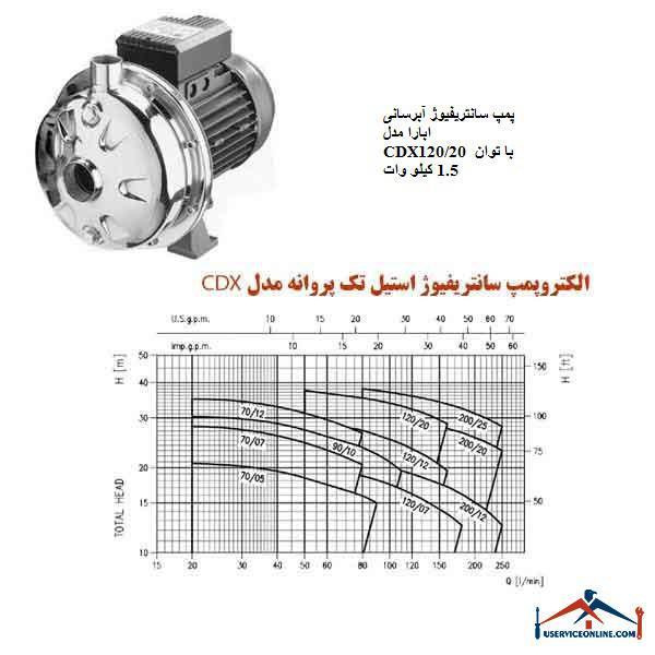 پمپ سانتریفیوژ آبرسانی ابارا مدل CDX120/20 با توان 1.5 کیلو وات
