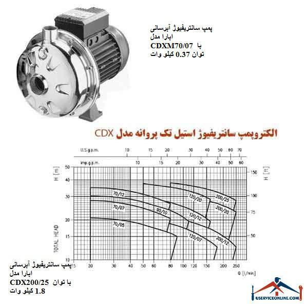 پمپ سانتریفیوژ آبرسانی ابارا مدل CDX200/25 با توان 1.8 کیلو وات