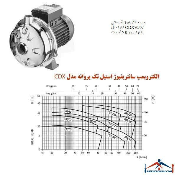 پمپ سانتریفیوژ آبرسانی ابارا مدل CDX70/07 با توان 0.55 کیلو وات
