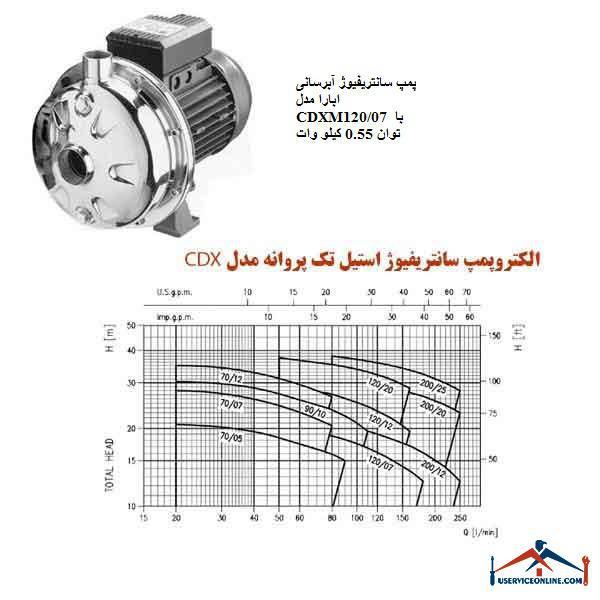 پمپ سانتریفیوژ آبرسانی ابارا مدل CDXM120/07 با توان 0.55 کیلو وات