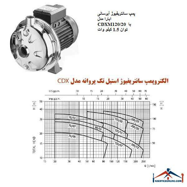 پمپ سانتریفیوژ آبرسانی ابارا مدل CDXM120/20 با توان 1.5 کیلو وات