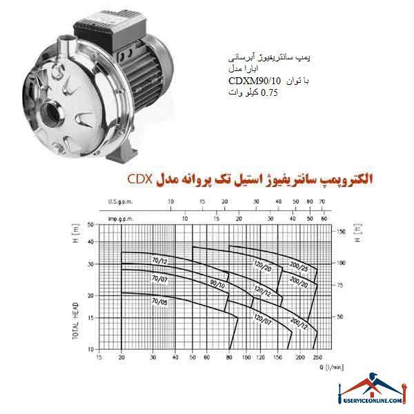 پمپ سانتریفیوژ آبرسانی ابارا مدل CDXM90/10 با توان 0.75 کیلو وات