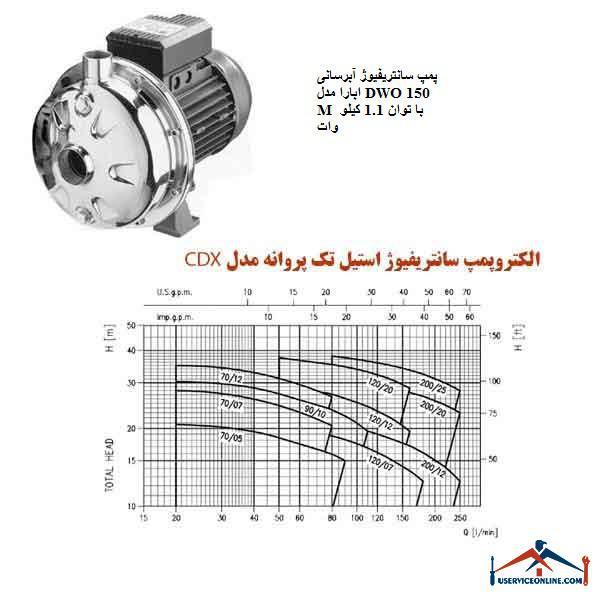 پمپ سانتریفیوژ آبرسانی ابارا مدل DWO 150 با توان 1.1 کیلو وات