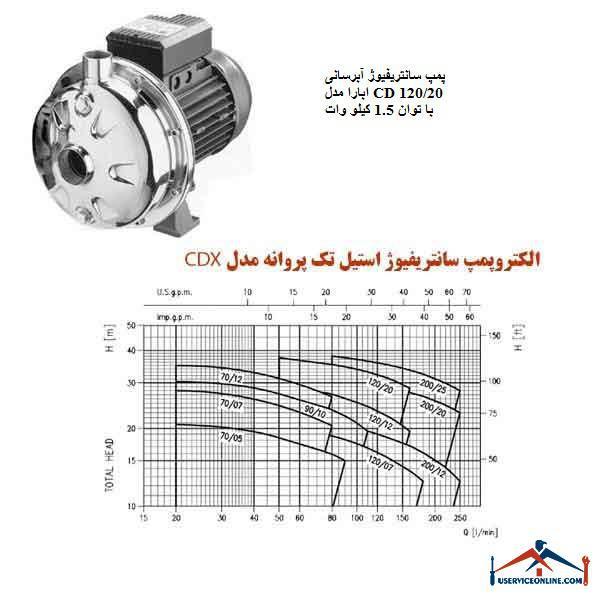 پمپ سانتریفیوژ آبرسانی ابارا مدل CD 120/20 با توان 1.5 کیلو وات
