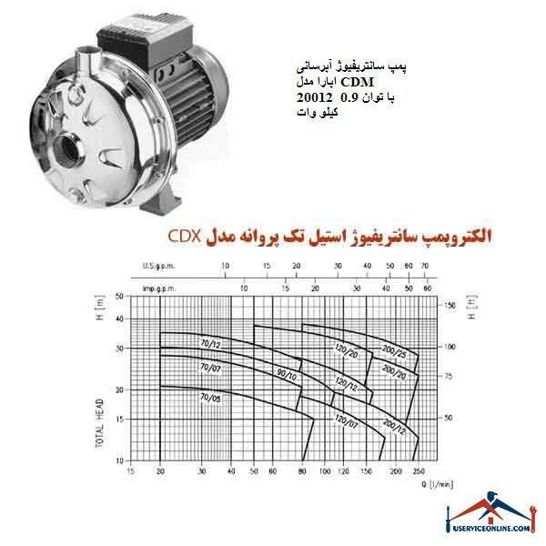 پمپ سانتریفیوژ آبرسانی ابارا مدل CDM 200/12 با توان 0.9 کیلو وات